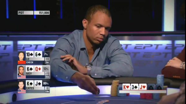 Most Incredible Poker Hands of Best Players in the World