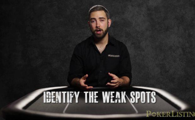Identify the Weak Spots