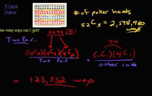 Permutations and Combinations – 5 Card Poker Hands