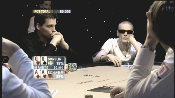 The Art of Folding a Good Poker Hand