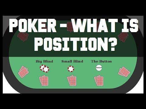 Poker Position Explained