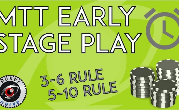 Early Stage Play in Poker Tournaments